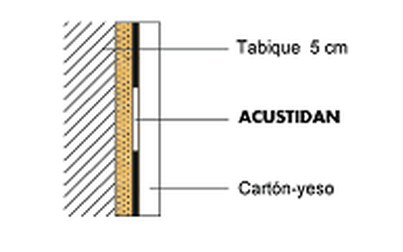 Acustidan 16 4